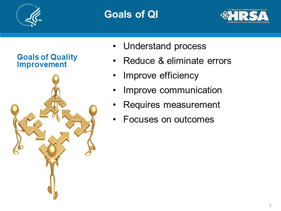 Goals of QI Goals of Quality Improvement Understand process Reduce & eliminate errors Improve efficiency Improve communication Requires measurement Focuses on outcomes 5