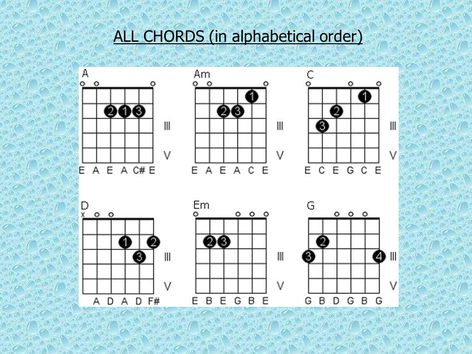 Calvary Guitar Lessons February Notation For Chords New Chords