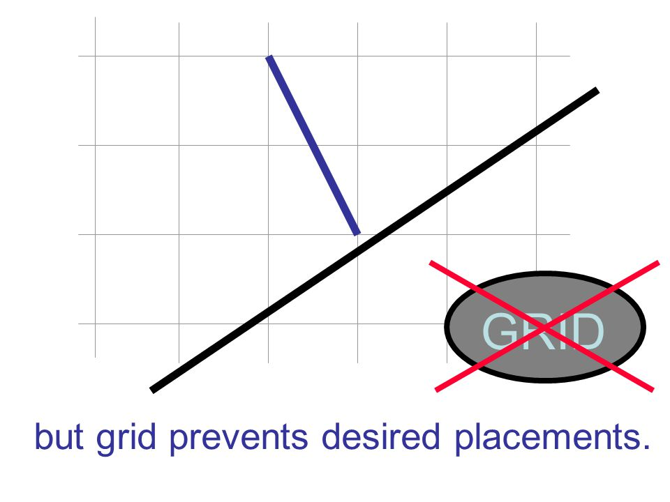 but grid prevents desired placements. GRID