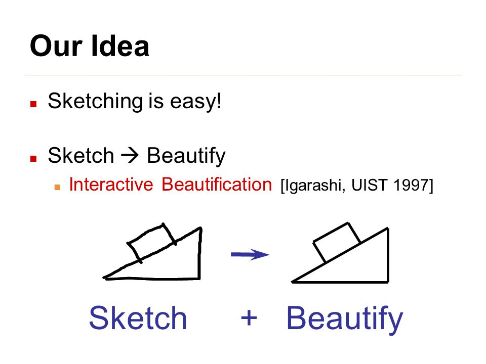 Our Idea Sketching is easy.