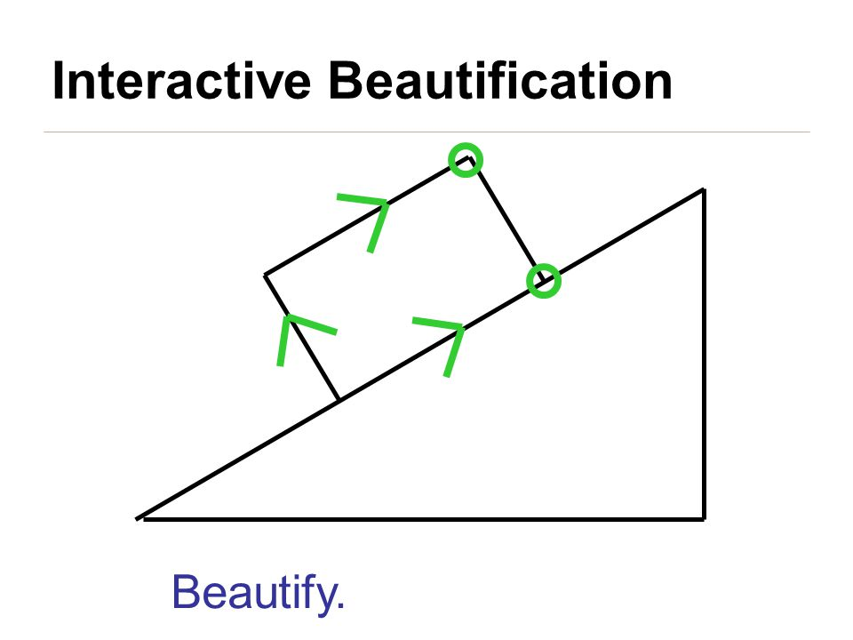Beautify. Interactive Beautification