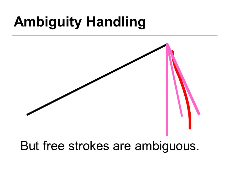 But free strokes are ambiguous. Ambiguity Handling