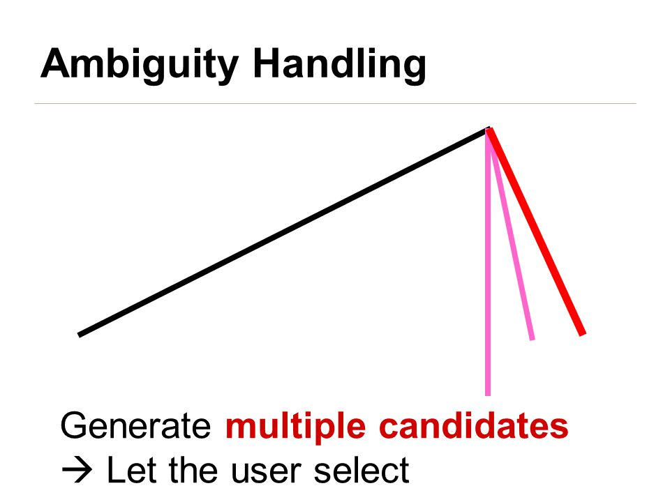 Generate multiple candidates  Let the user select Ambiguity Handling