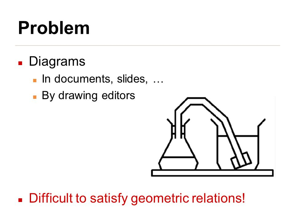 Problem Diagrams In documents, slides, … By drawing editors Difficult to satisfy geometric relations!