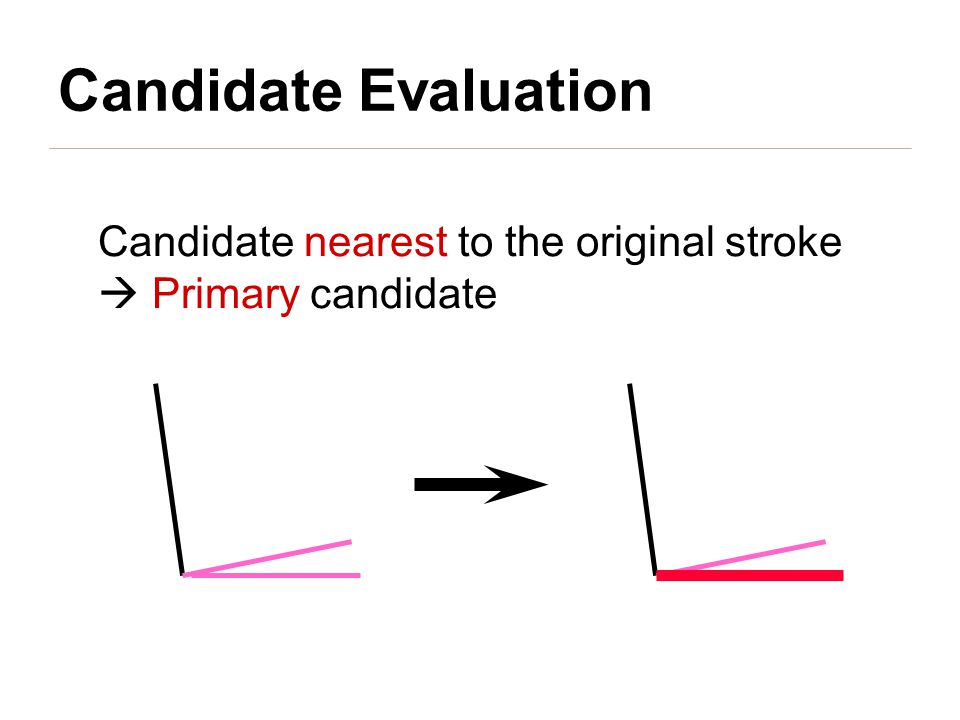 Candidate Evaluation Candidate nearest to the original stroke  Primary candidate