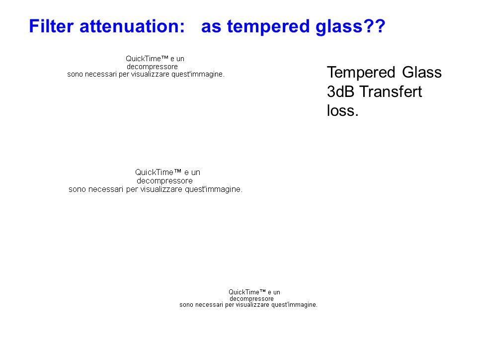 Tempered Glass 3dB Transfert loss. Filter attenuation: as tempered glass