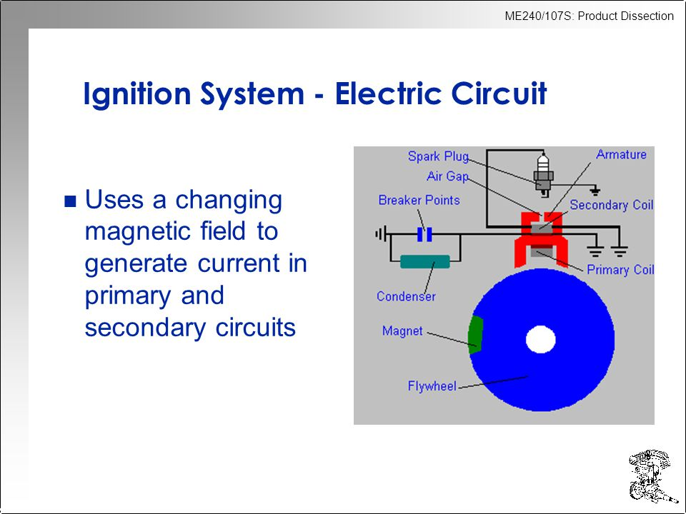 ME240/107S: Product Dissection Ignition System - Electric Circuit n Uses a changing magnetic field to generate current in primary and secondary circuits