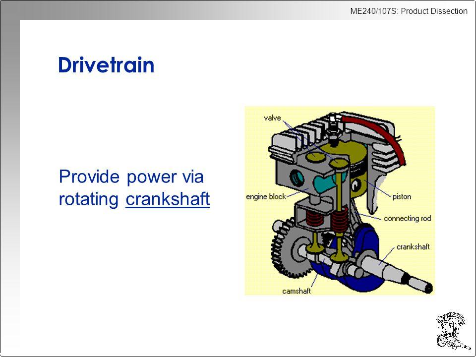 ME240/107S: Product Dissection Drivetrain Provide power via rotating crankshaft
