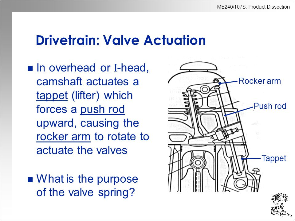 ME240/107S: Product Dissection Drivetrain: Valve Actuation In overhead or I -head, camshaft actuates a tappet (lifter) which forces a push rod upward, causing the rocker arm to rotate to actuate the valves n What is the purpose of the valve spring.