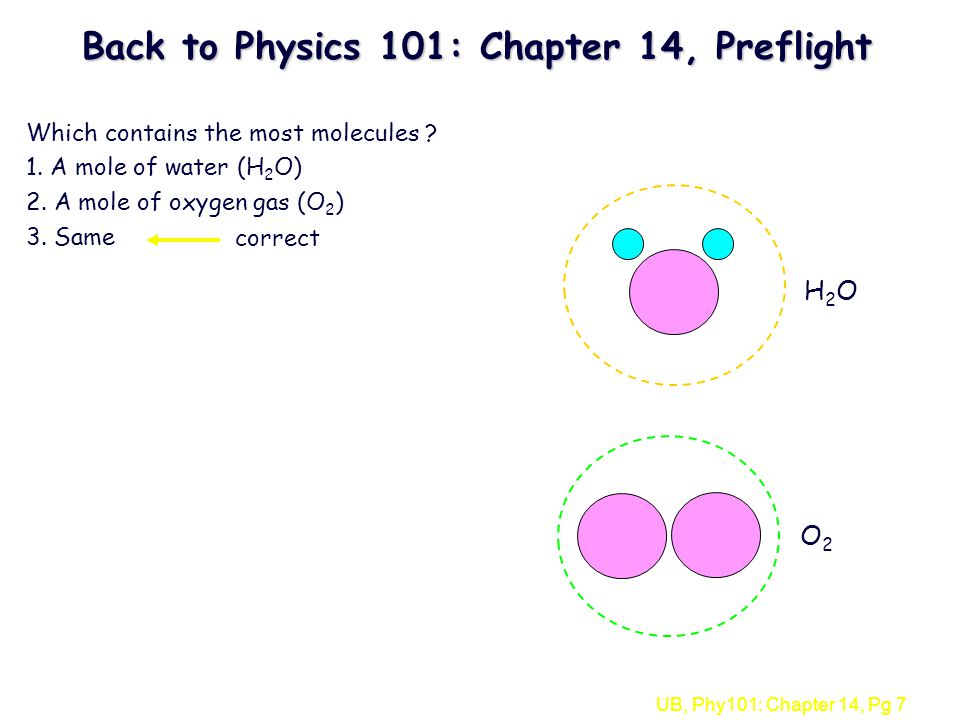 UB, Phy101: Chapter 14, Pg 7 Back to Physics 101: Chapter 14, Preflight Which contains the most molecules .