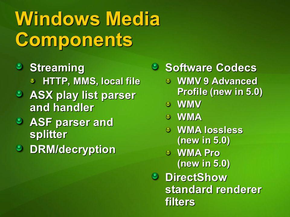 EMB311 Enabling Media Playback On Windows CE Aaron Cheng