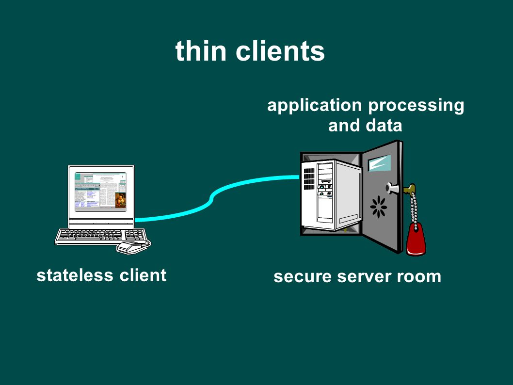 stateless client application processing and data secure server room thin clients