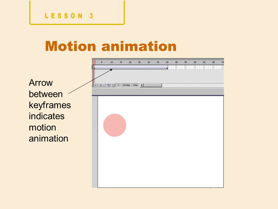 Motion animation Arrow between keyframes indicates motion animation
