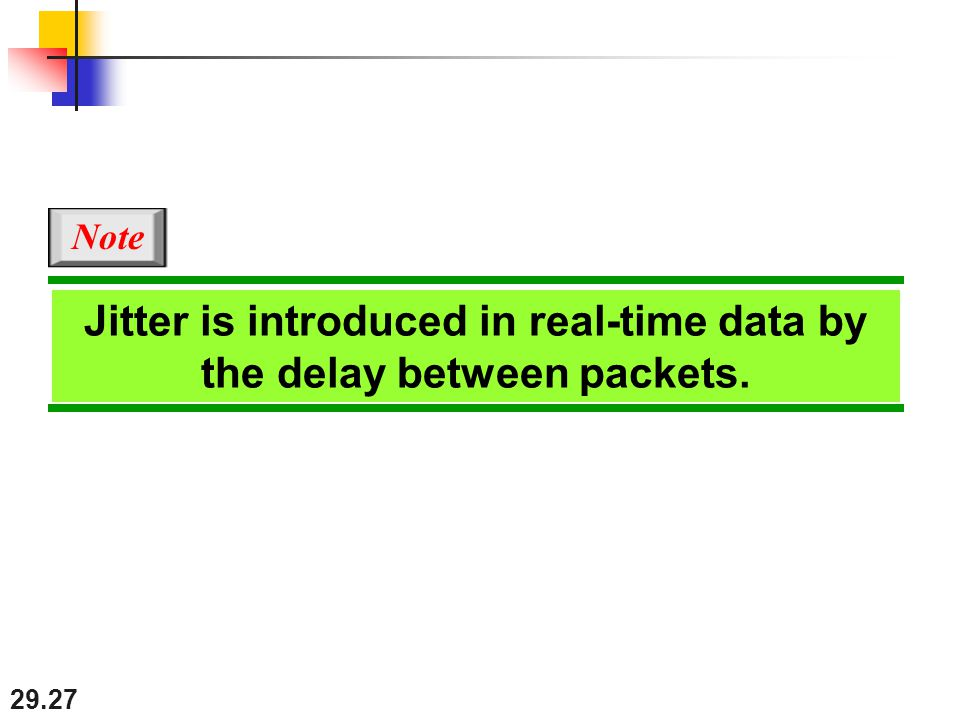 29.27 Jitter is introduced in real-time data by the delay between packets. Note
