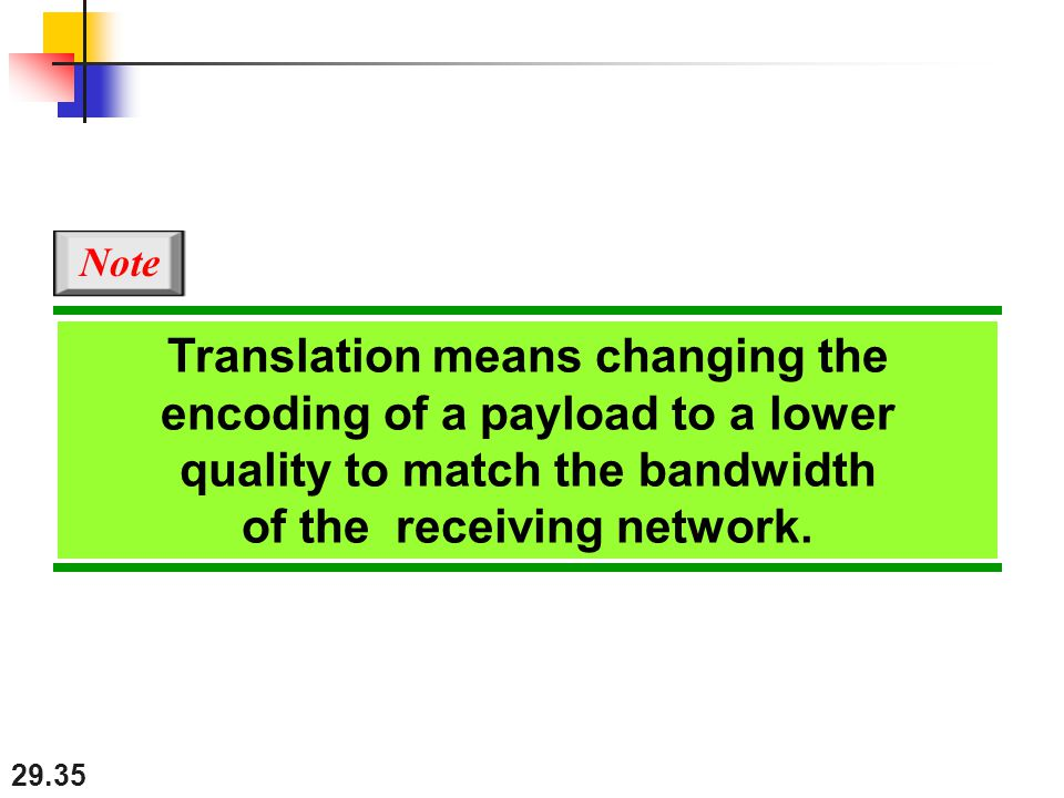 29.35 Translation means changing the encoding of a payload to a lower quality to match the bandwidth of the receiving network.