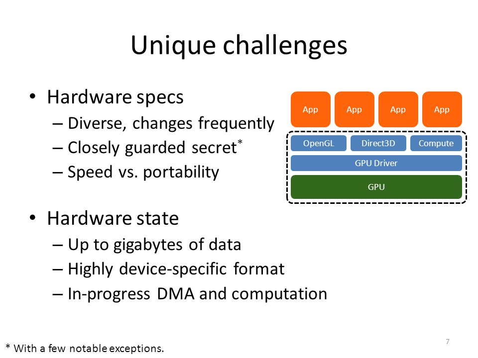GPU Virtualization on VMware's Hosted I/O Architecture Micah Dowty