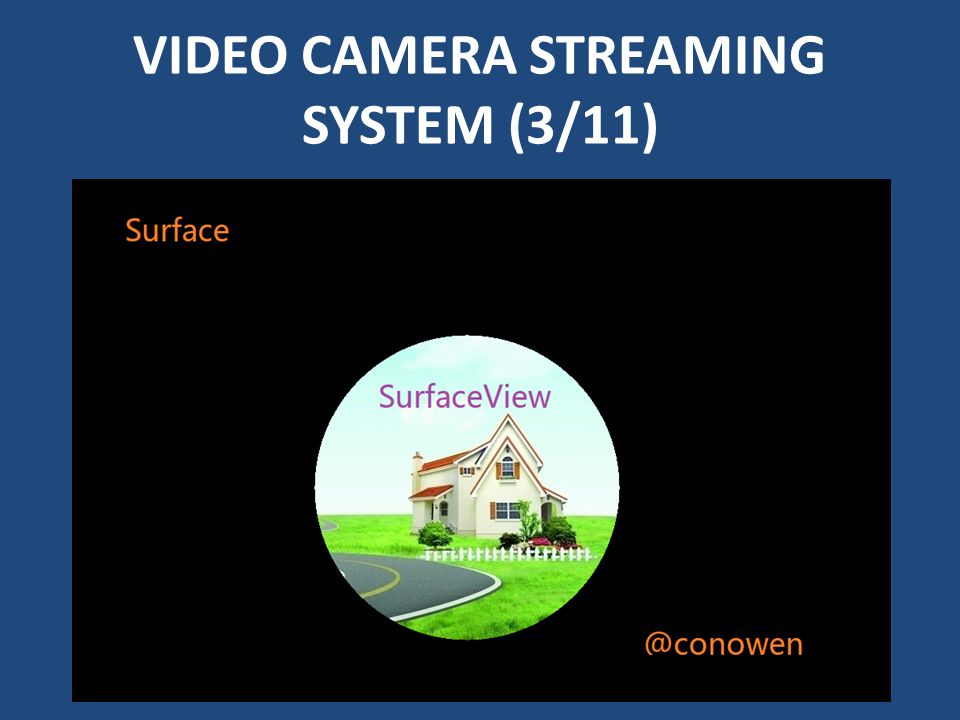 VIDEO CAMERA STREAMING SYSTEM (3/11)