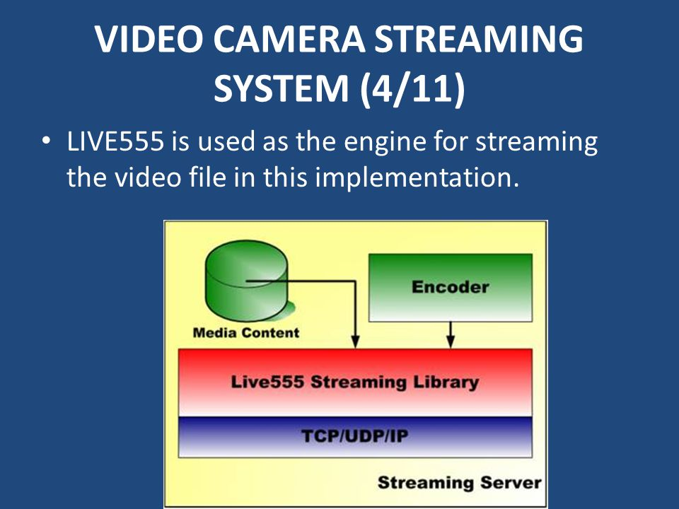 VIDEO CAMERA STREAMING SYSTEM (4/11) LIVE555 is used as the engine for streaming the video file in this implementation.