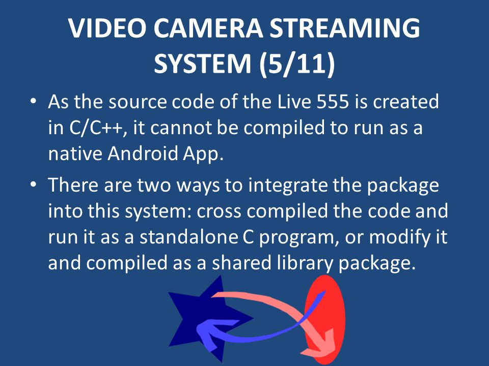 VIDEO CAMERA STREAMING SYSTEM (5/11) As the source code of the Live 555 is created in C/C++, it cannot be compiled to run as a native Android App.