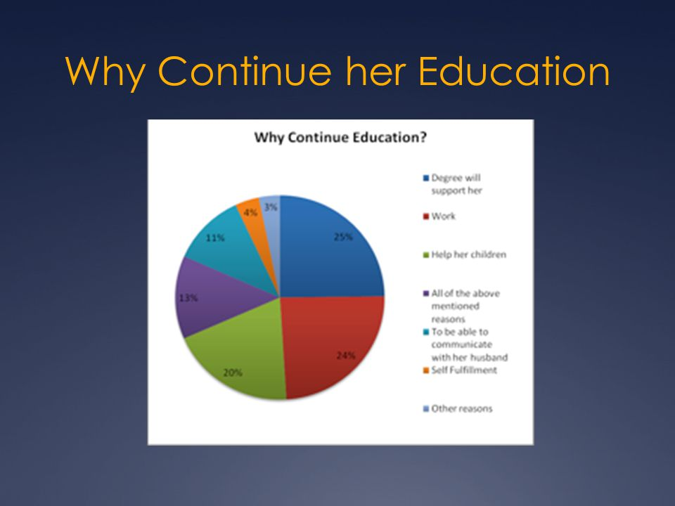 Why Continue her Education