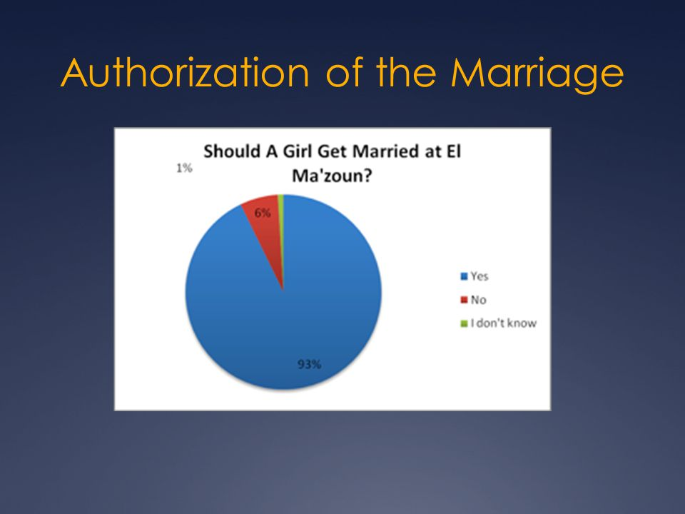 Authorization of the Marriage