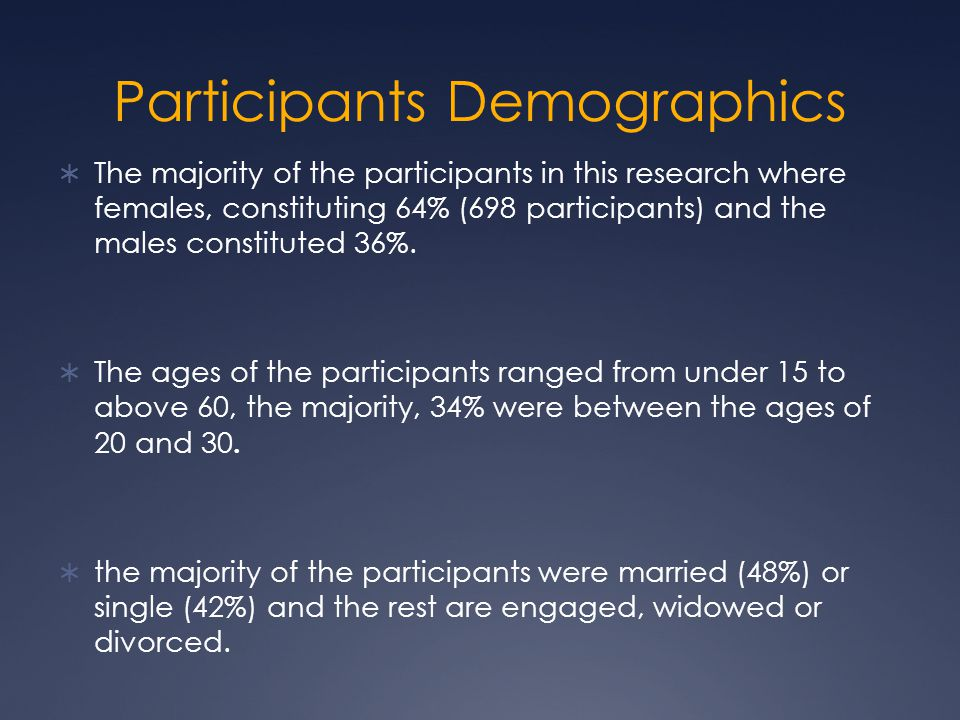 Participants Demographics  The majority of the participants in this research where females, constituting 64% (698 participants) and the males constituted 36%.