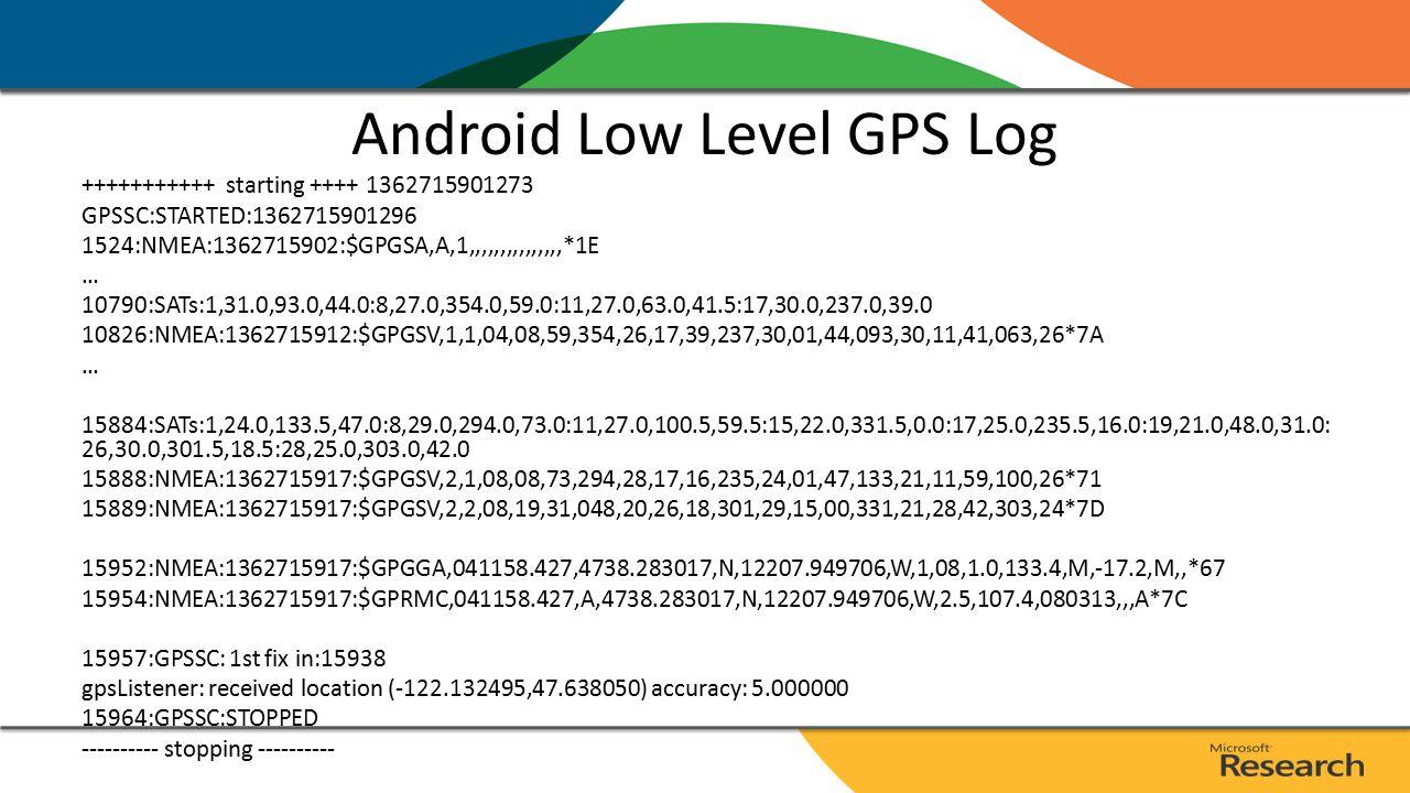Jie Liu Microsoft Research Redmond, WA GPS Fundamentals Mobile