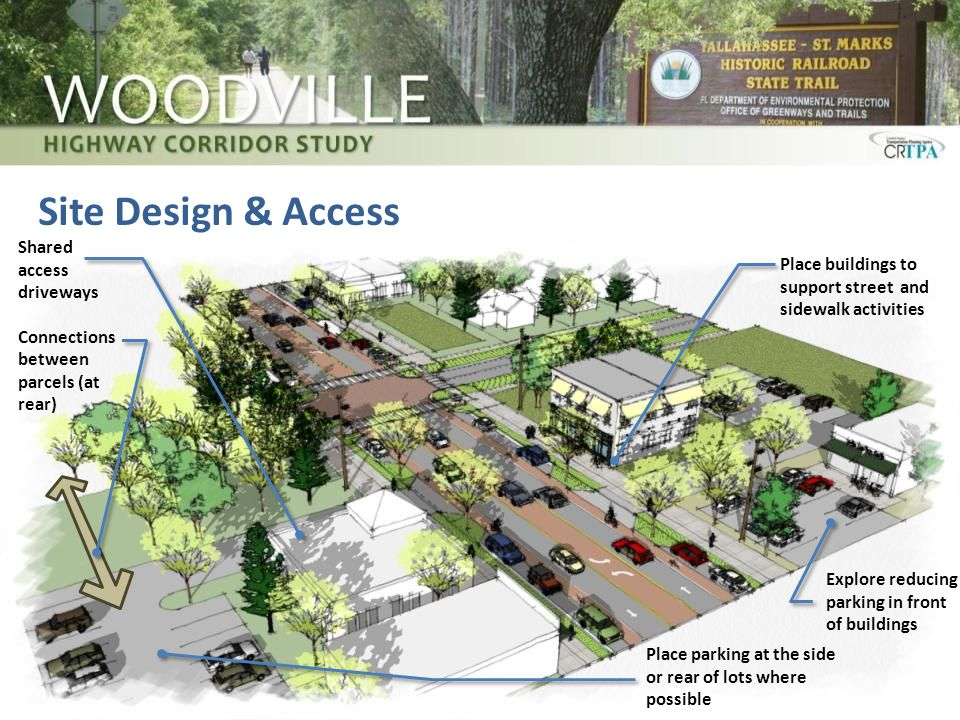 Site Design & Access Explore reducing parking in front of buildings Place buildings to support street and sidewalk activities Place parking at the side or rear of lots where possible Shared access driveways Connections between parcels (at rear)