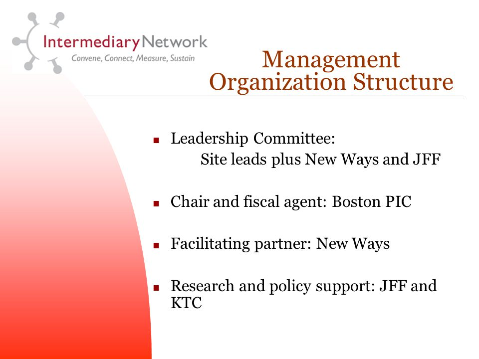 Management Organization Structure Leadership Committee: Site leads plus New Ways and JFF Chair and fiscal agent: Boston PIC Facilitating partner: New Ways Research and policy support: JFF and KTC
