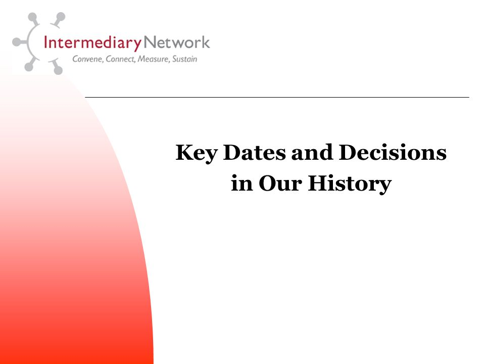 Key Dates and Decisions in Our History
