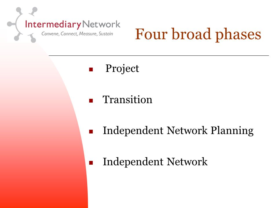 Four broad phases Project Transition Independent Network Planning Independent Network