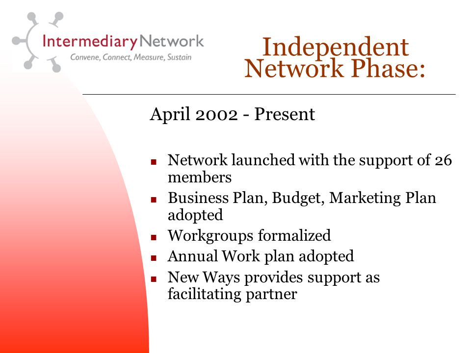 Independent Network Phase: April Present Network launched with the support of 26 members Business Plan, Budget, Marketing Plan adopted Workgroups formalized Annual Work plan adopted New Ways provides support as facilitating partner