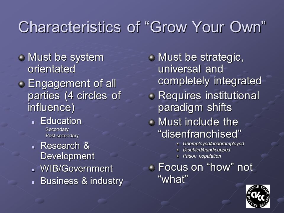 Characteristics of Grow Your Own Must be system orientated Engagement of all parties (4 circles of influence) Education EducationSecondaryPost-secondary Research & Development Research & Development WIB/Government WIB/Government Business & industry Business & industry Must be strategic, universal and completely integrated Requires institutional paradigm shifts Must include the disenfranchised Unemployed/underemployed Disabled/handicapped Prison population Focus on how not what