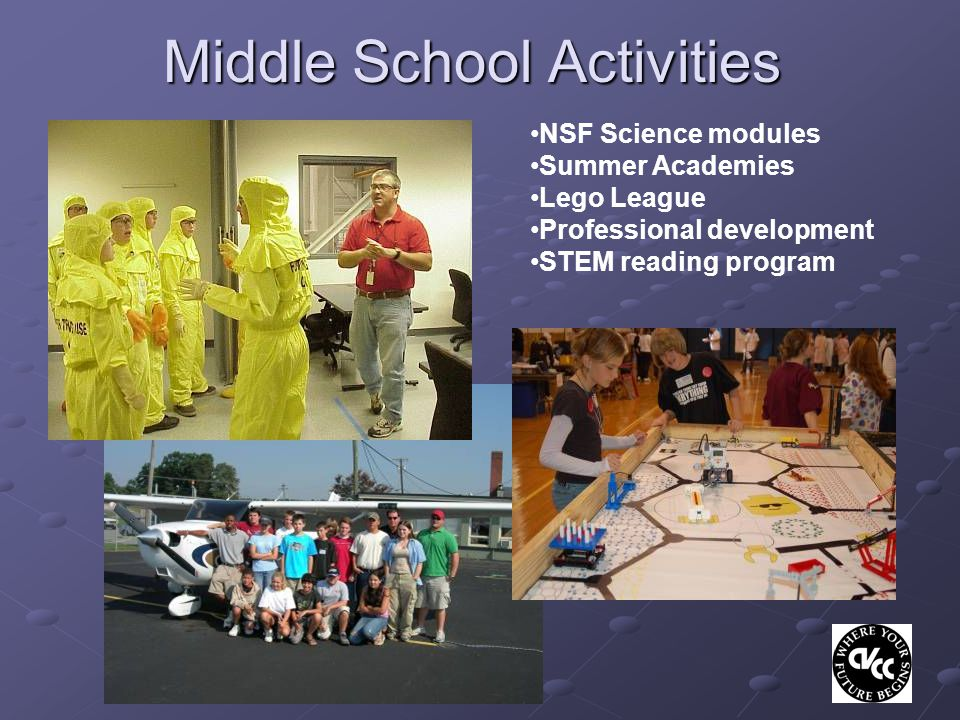 Middle School Activities NSF Science modules Summer Academies Lego League Professional development STEM reading program
