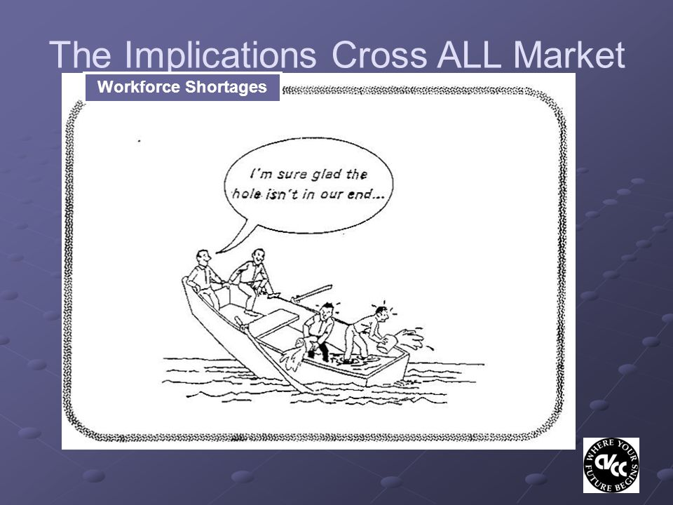 The Implications Cross ALL Market Sectors Workforce Shortages