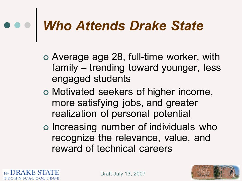 Draft July 13, 2007 Who Attends Drake State Average age 28, full-time worker, with family – trending toward younger, less engaged students Motivated seekers of higher income, more satisfying jobs, and greater realization of personal potential Increasing number of individuals who recognize the relevance, value, and reward of technical careers