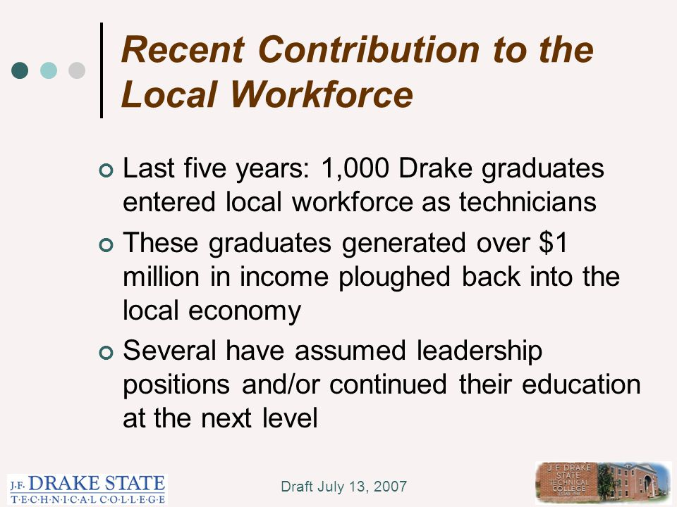 Draft July 13, 2007 Recent Contribution to the Local Workforce Last five years: 1,000 Drake graduates entered local workforce as technicians These graduates generated over $1 million in income ploughed back into the local economy Several have assumed leadership positions and/or continued their education at the next level