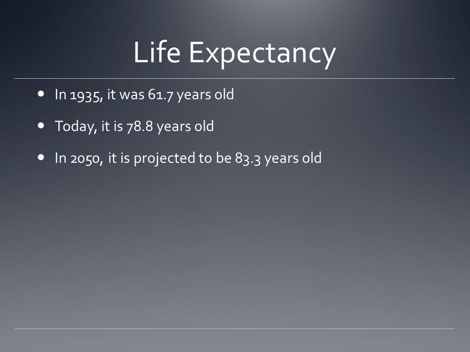 Life Expectancy In 1935, it was 61.7 years old Today, it is 78.8 years old In 2050, it is projected to be 83.3 years old