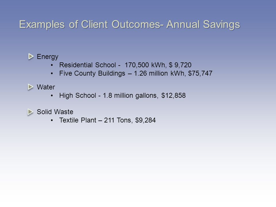 Examples of Client Outcomes- Annual Savings Energy Residential School - 170,500 kWh, $ 9,720 Five County Buildings – 1.26 million kWh, $75,747 Water High School million gallons, $12,858 Solid Waste Textile Plant – 211 Tons, $9,284
