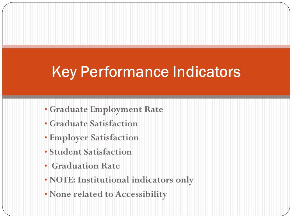 Graduate Employment Rate Graduate Satisfaction Employer Satisfaction Student Satisfaction Graduation Rate NOTE: Institutional indicators only None related to Accessibility Key Performance Indicators