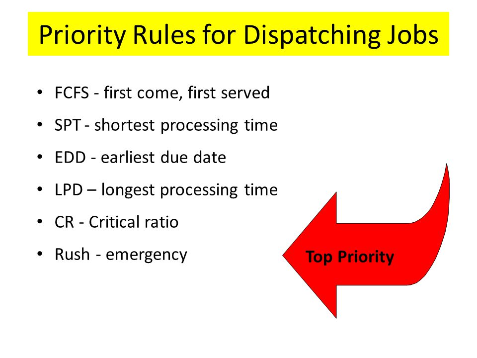 Priority Rules for Dispatching Jobs FCFS - first come, first served SPT- shortest processing time EDD - earliest due date LPD – longest processing time CR - Critical ratio Rush - emergency Top Priority