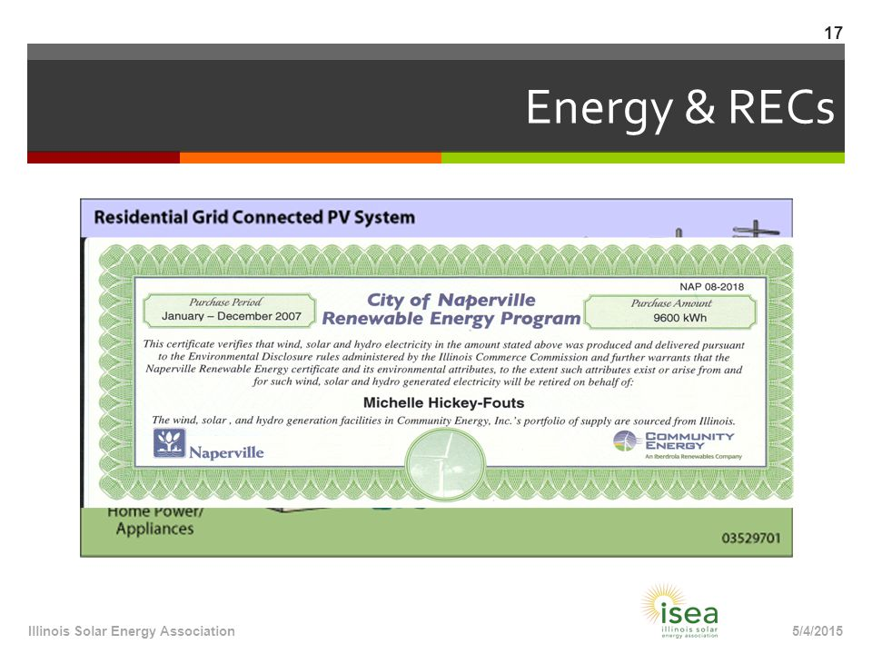 5/4/2015Illinois Solar Energy Association 17 Energy & RECs