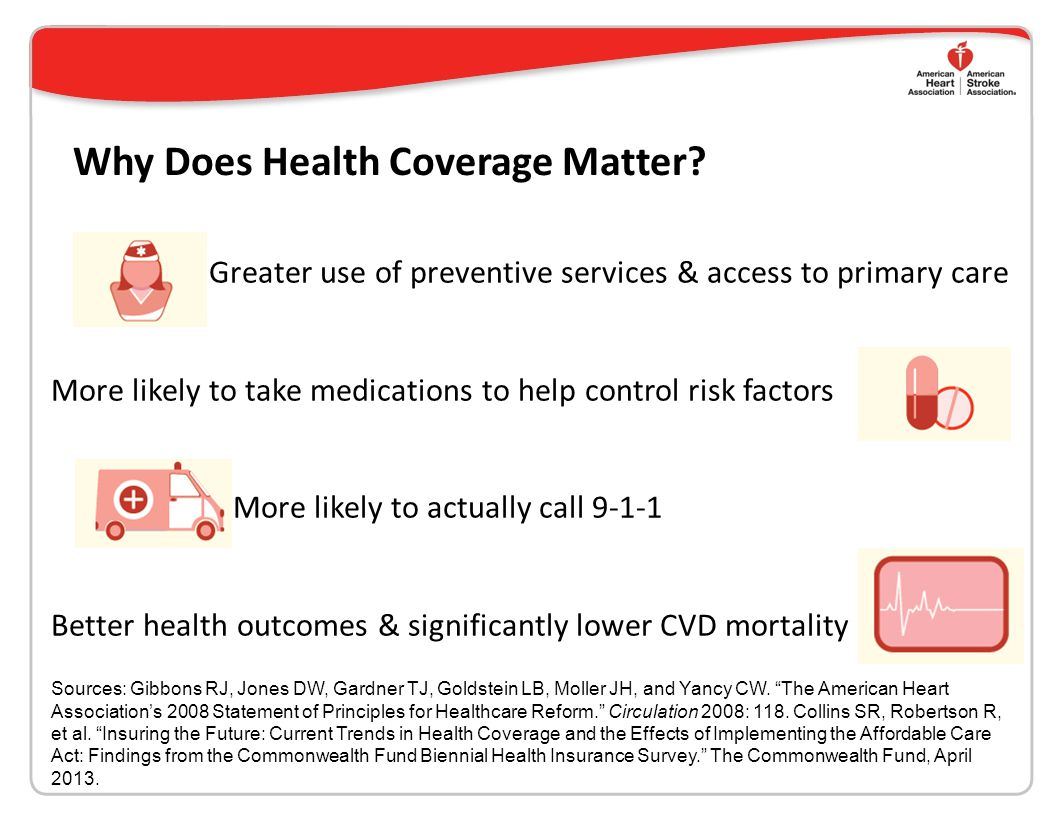 Why Does Health Coverage Matter.