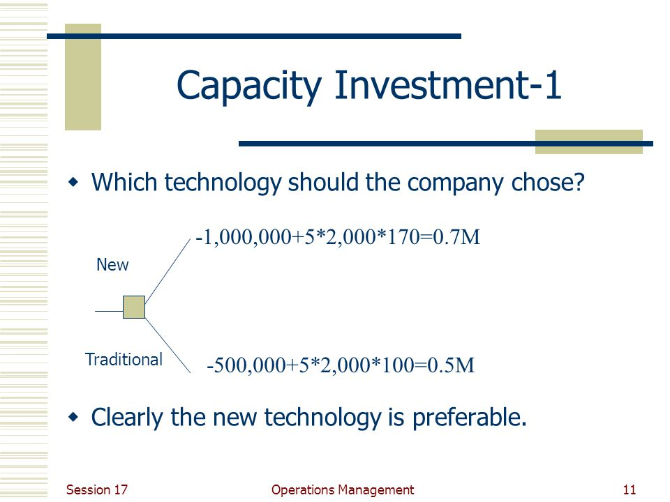 Session 17 Operations Management11 Capacity Investment-1  Which technology should the company chose.