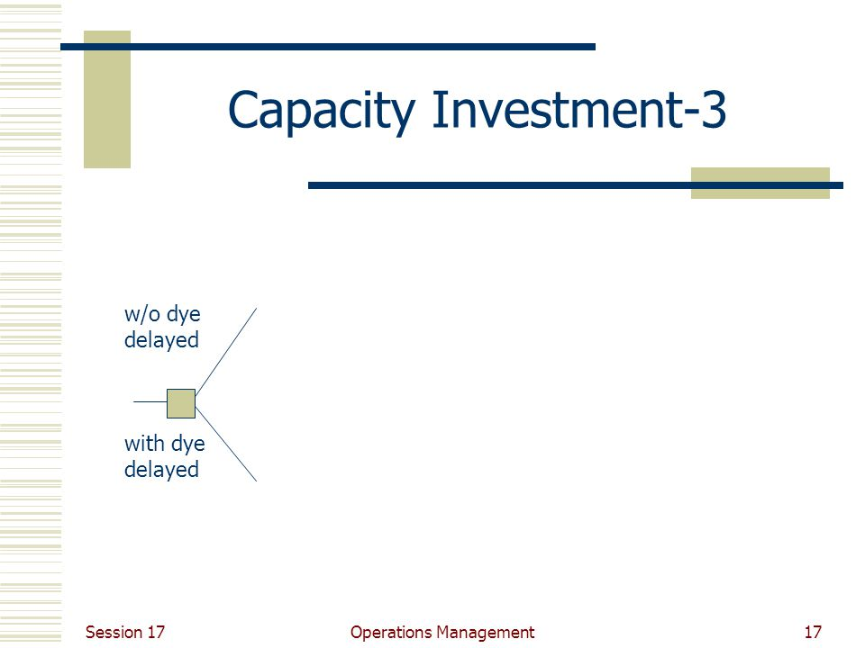 Session 17 Operations Management17 Capacity Investment-3 w/o dye delayed with dye delayed