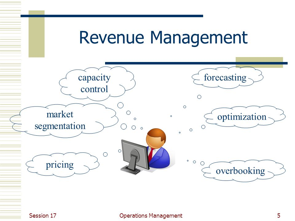 Session 17 Operations Management5 Revenue Management forecasting capacity control overbooking optimization market segmentation pricing