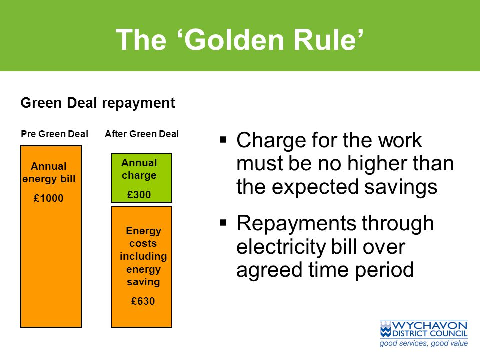 The 'Golden Rule' Annual energy bill £1000 Energy costs including energy saving £630 Annual charge £300  Charge for the work must be no higher than the expected savings  Repayments through electricity bill over agreed time period Green Deal repayment Pre Green DealAfter Green Deal