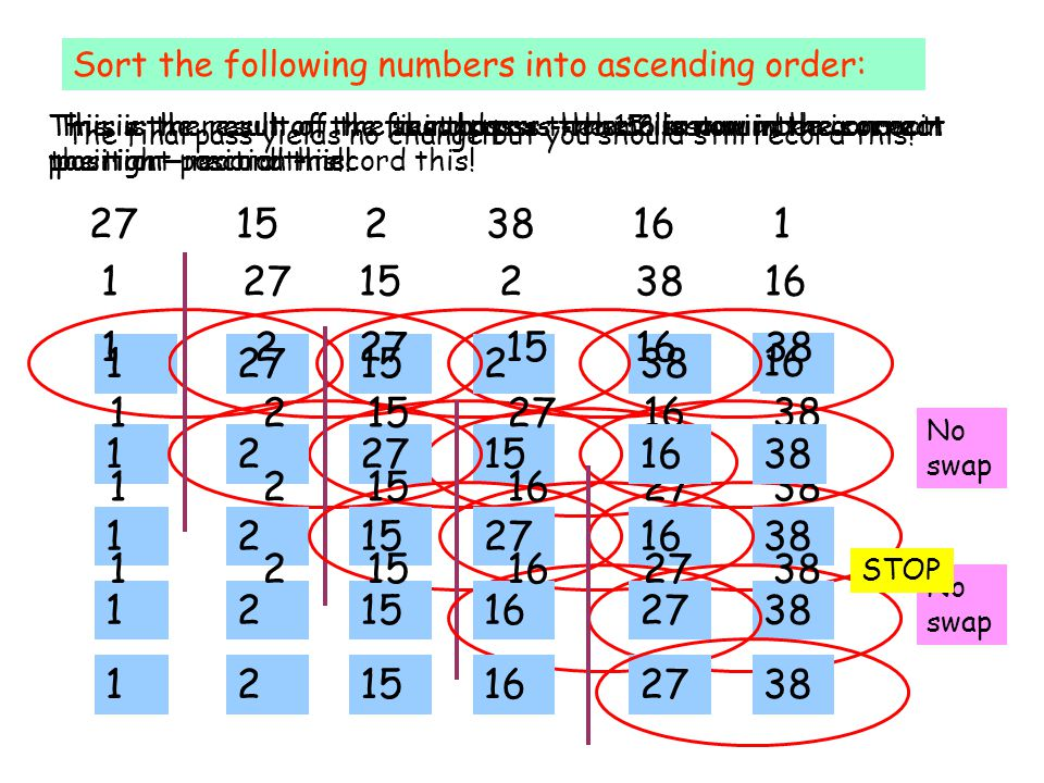 Bubble Sort Algorithm It is so named because numbers (or