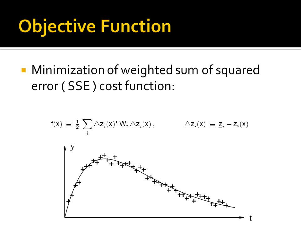  Minimization of weighted sum of squared error ( SSE ) cost function: