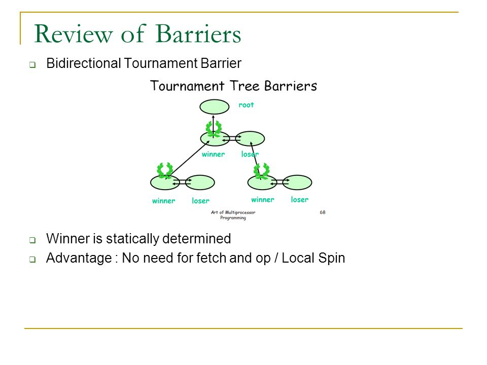  Bidirectional Tournament Barrier  Winner is statically determined  Advantage : No need for fetch and op / Local Spin Review of Barriers